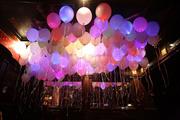 Светящиеся гелевые шары